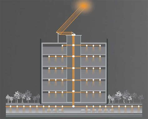 Solar Light Pipe Sunportal Uses Pipes To Deliver Daylighting Anywhere