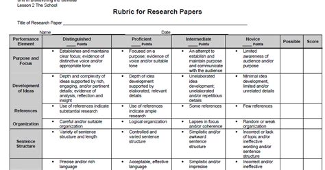 Comic Book Research Paper by 2know8 Rubric For Research Paper Research Plan