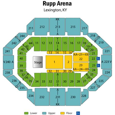 rupp arena floor plan rupp arena seating chart www pixshark images galleries with a bite