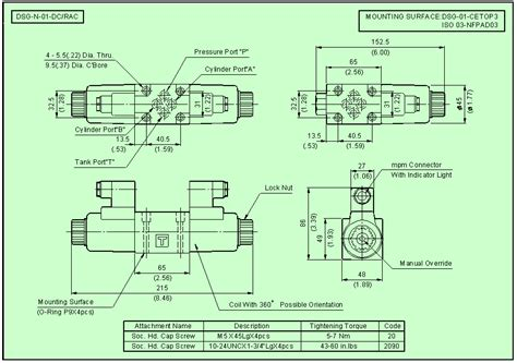 din 43650 wiring diagram synthesizer wiring diagram wiring