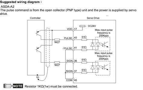 technical announcement pnp connection to delta