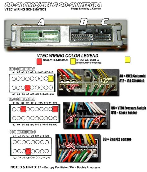 obd0 ecu reference wiring diagram for swaps