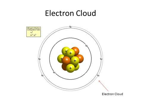 potassium electron dot diagram 28 energy levels electron dot diagram 28 images energy