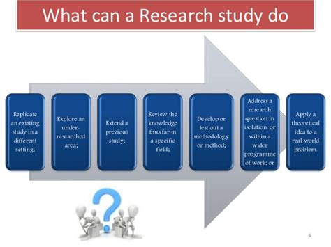 Research Methodology For Dissertation by Research Methodology In A Dissertation Dissertation