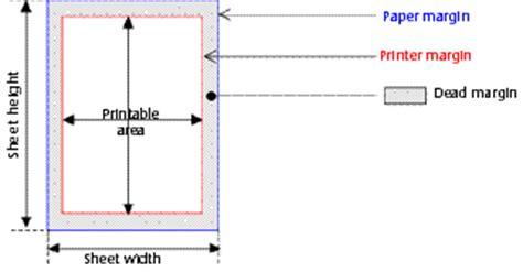 command get printable margin