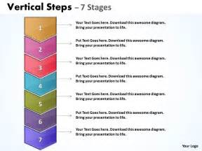 sales process vertical steps with 7 stages slide01