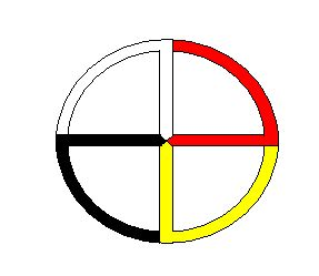 medicine wheel template medicine wheel clipart cliparts galleries
