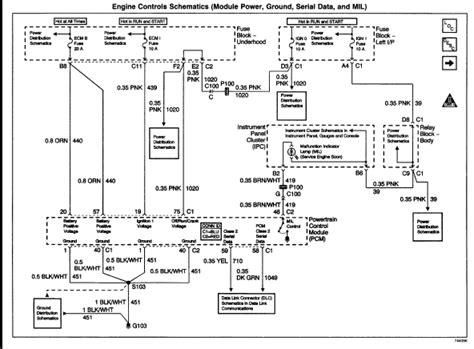 download car manuals pdf free 2007 chevrolet silverado electronic valve timing service manual diagram motor 2010 chevrolet silverado pdf 2004 chevrolet silverado engine