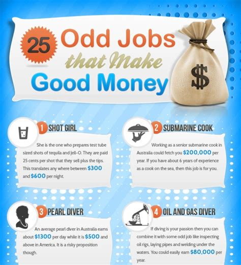 Desk That Pay Well by 25 That Pay Well Infographic