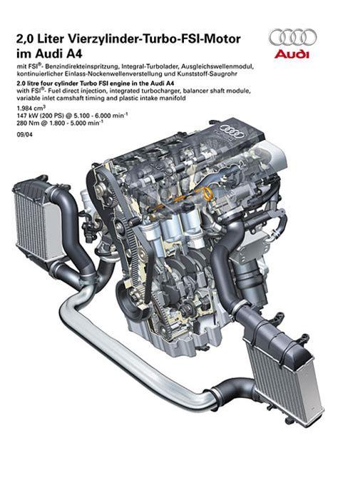 Audi 2 0 Tfsi Motor by Audi A4 Avant 2 0 Tfsi Quattro Technische Daten