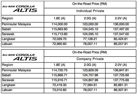 honda phil price list toyota phil price list 2014 html autos weblog