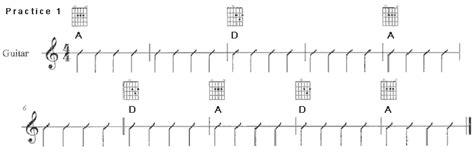 belajar kunci gitar republik hanya ingin kau tahu lirik lagu hanya ingin kau tahu republik kord gitar html