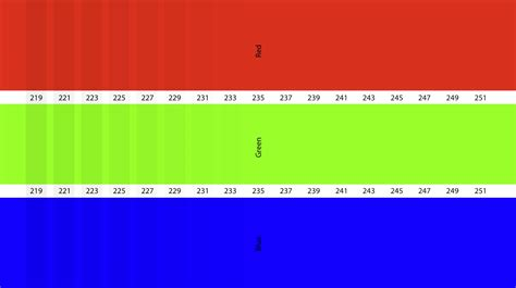 color pattern calibration how to calibrate your hdtv om dhodho nusantara ii