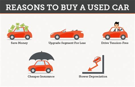 buy a used 5 reasons why you should buy a used car buying and