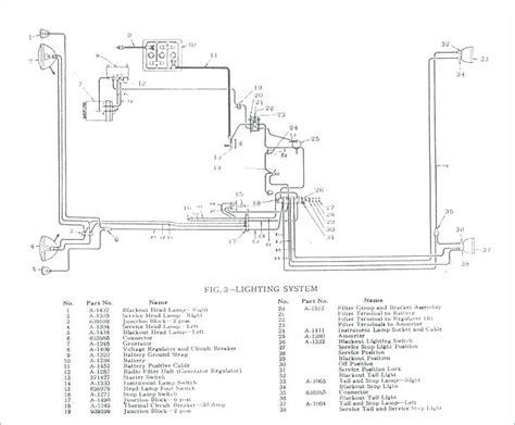 05 dodge magnum engine wire harness diagram wiring diagram manual 2005 dodge magnum headlight wiring diagram dodge schematic symbols diagram
