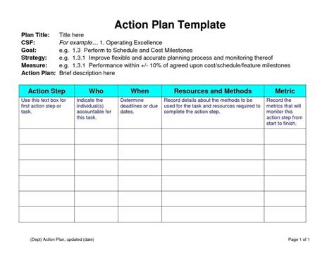 100 day plan template document exle plan template excel template attendance sheet sales
