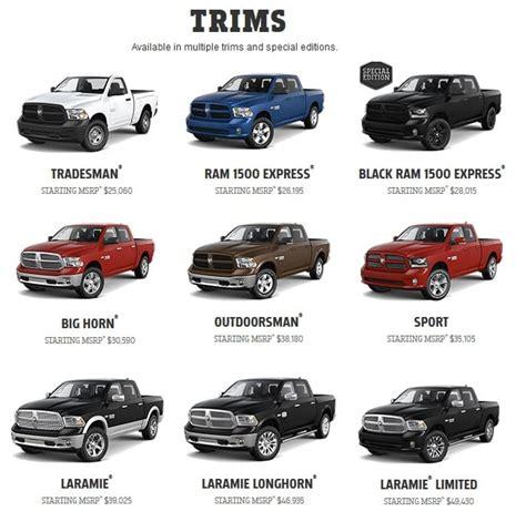 2013 ram 1500 trim levels ram 1500 pictures images photos carvet info