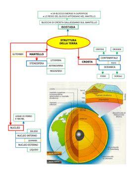 nucleo interno della terra crosta capovolgilescienze