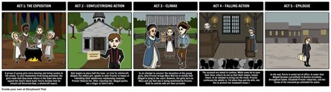 key themes of the crucible 17 best images about the five act play on pinterest