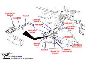 1979 Camaro Interior Parts 1958 Corvette Shifter Parts Parts Amp Accessories For