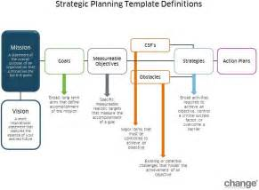strategic plan template strategic plan template strategic plan template strategic