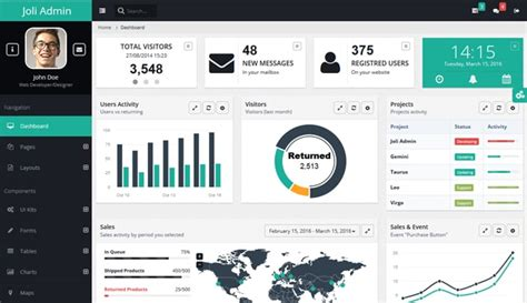 50 Responsive Free Angularjs Admin Themes 2018 187 Css Author Crm Website Templates Free