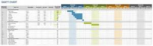 How To Create A Marketing Plan Template by Free Marketing Timeline Tips And Templates Smartsheet