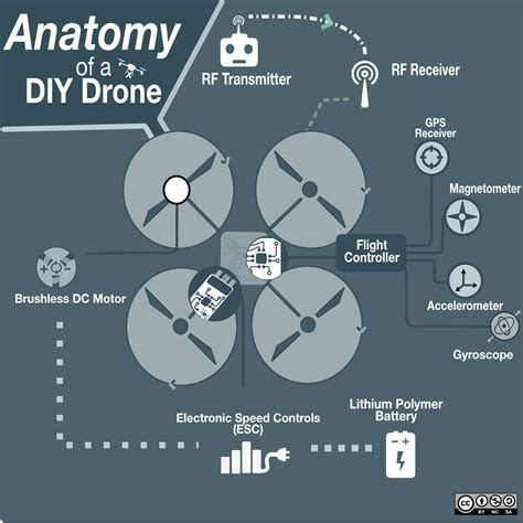 public lab aerial mapping drone for under 60
