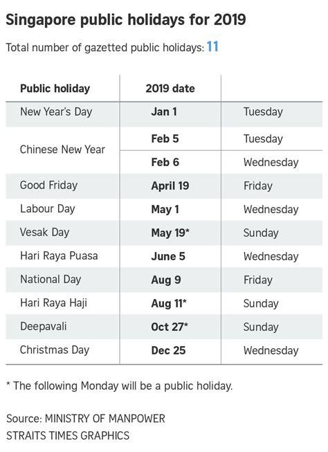 long weekends     maximise  holidays     singapore news top