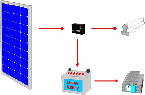 how much energy will be stored in the capacitor what is a solar cell