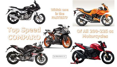 cbr racing bike price 100 honda cbr 180cc bike price khmer motor car sale