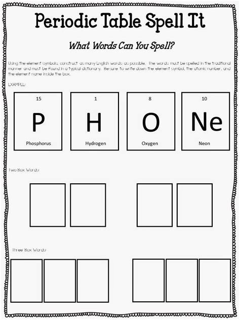 Periodic Table Speller by The Periodic Table Teaching In Room 6 Bloglovin