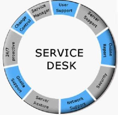 rosetta help desk the it service desk let us help you improve your