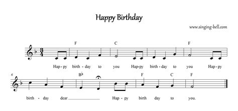happy birthday guitar tune mp3 download blind chords blues guitar lesson for statesboro blues