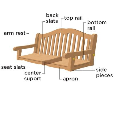 how to build a porch swing pdf diy porch swing plans build download plywood bookshelf