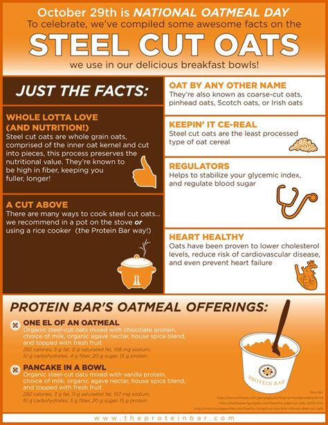 weight management oatmeal nutrition facts steel cut oats info graphic protein bar steel cut