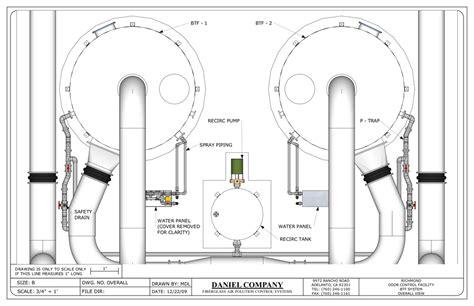 sketchup layout components retired sketchup blog sketchup pro case study daniel company