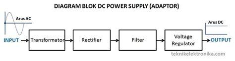 prinsip kerja ic integrated circuit prinsip kerja dc power supply adaptor teknik audio
