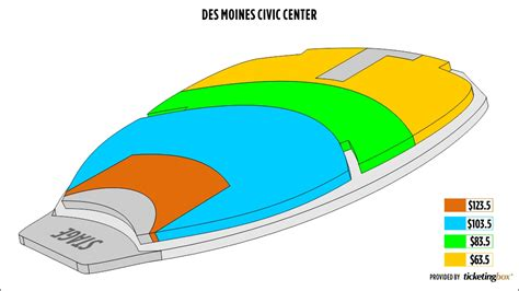 des moines civic center seating guide shen yun in des moines february 16 2016 at des moines