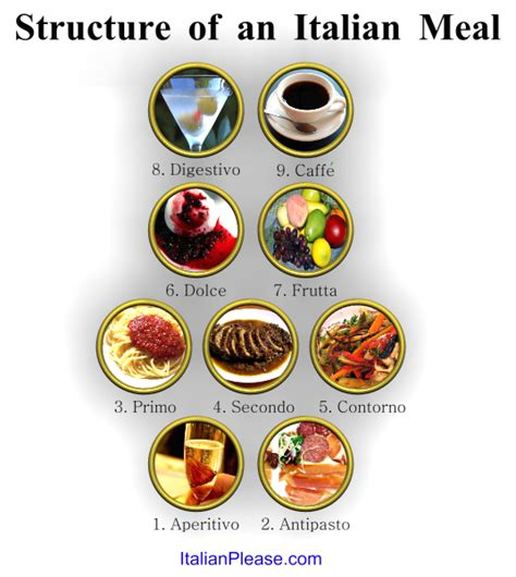 italian courses for a dinner italian meal structure