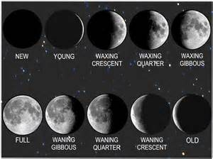 moon phase moon phases grace in torah