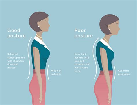 how to better posture posture effects on students self iowastatedaily