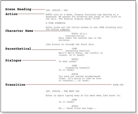 screenwriting templates image gallery script format