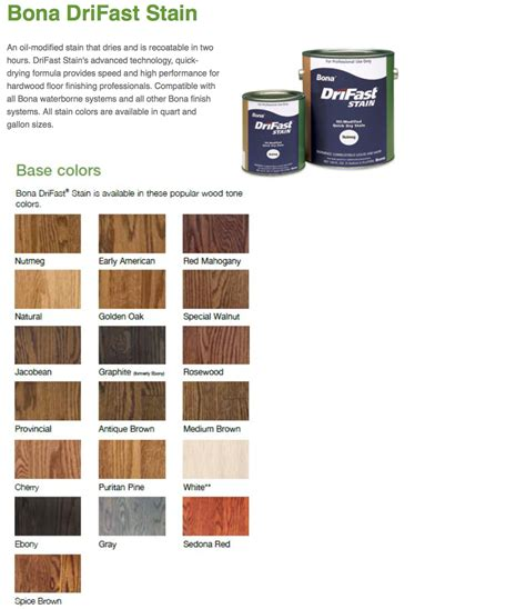 duraseal stain colors chart duraseal stain color chart