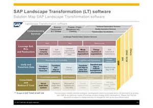 sap landscape transformation lt software fast amp cost