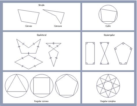 diagrams of geometric shapes drawing geometric shapes conceptdraw helpdesk
