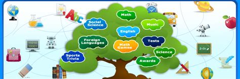 trees reading quiz for kids free quizzes math spelling reading e learning sat gre gmat toefl languages