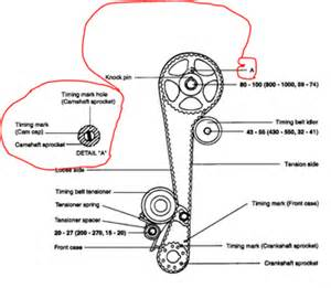 2000 Hyundai Accent Timing Marks I Need Timing Marks Diagram For A 2002 Hyundai Accent Gl