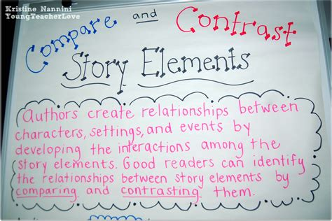 Two Story Compare Contrast Essay by Diy Cupcake Holders Anchor Charts And Language Arts