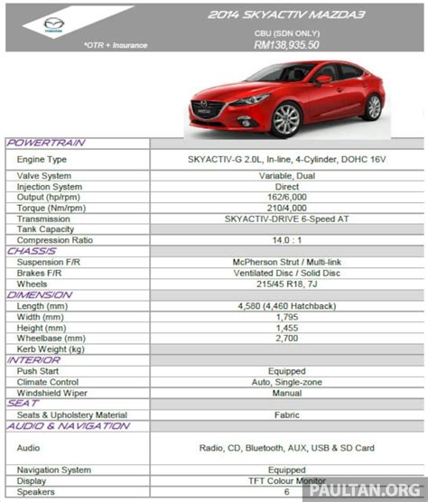 2014 mazda 3 sedan specs mazda 3 sedan malaysian specs revealed in slides image 222369